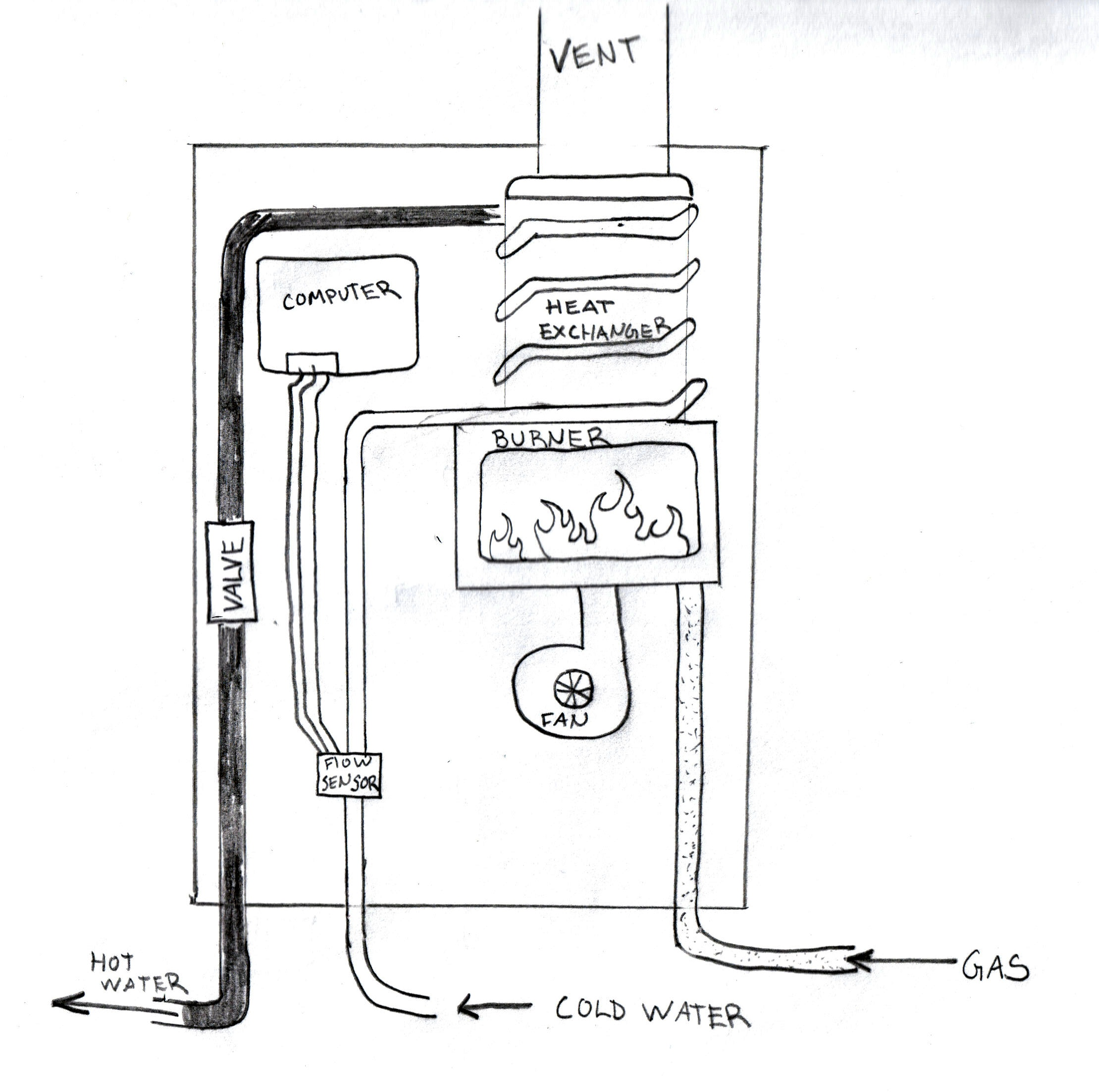 January 2014 The House Explained 20 Amp Outlet On 15 Circuit Internachi Inspection Forum Illustrated By Jay Marlette